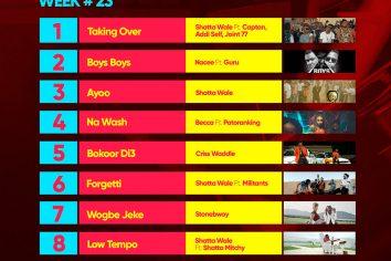 Week #23: Ghana Music Top 10 Countdown