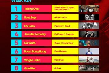 Week #24: Ghana Music Top 10 Countdown