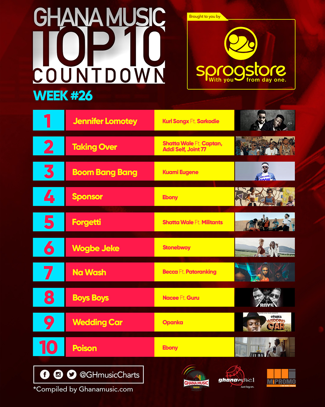 Week #26: Week ending Saturday, July 1st, 2017. Ghana Music Top 10 Countdown.