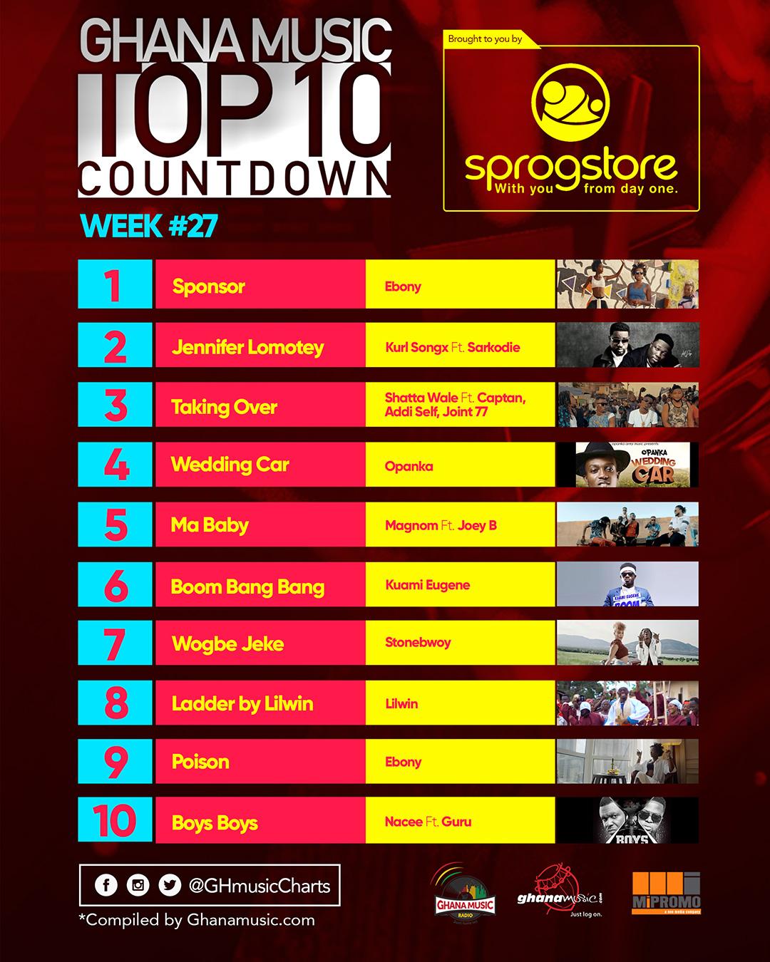 Week #27: Week ending Saturday, July 8th, 2017. Ghana Music Top 10 Countdown.