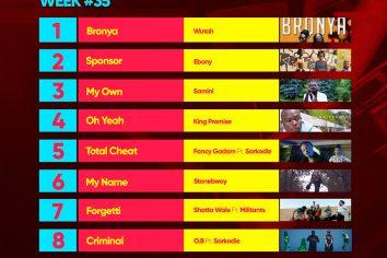 Week #35: Ghana Music Top 10 Countdown