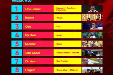 Week #37: Ghana Music Top 10 Countdown