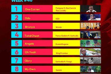 Week #40: Ghana Music Top 10 Countdown