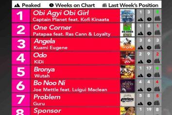 Week #44: Ghana Music Top 10 Countdown