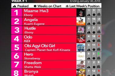 Week #1: Ghana Music Top 10 Countdown