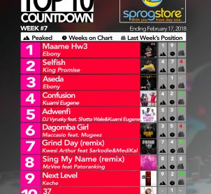 Week #7: Ghana Music Top 10 Countdown