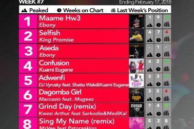 Week #7: Ghana Music Top 10 Countdown