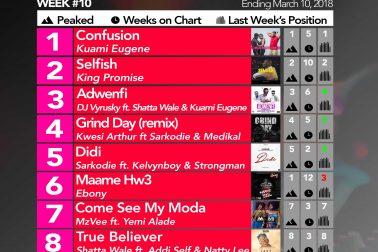 Week #10: Ghana Music Top 10 Countdown