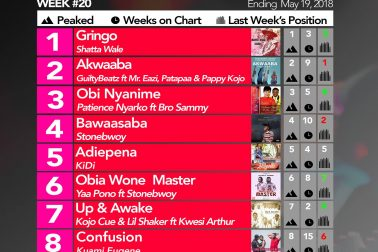 Week #20: Ghana Music Top 10 Countdown