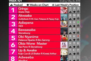 Week #21: Ghana Music Top 10 Countdown