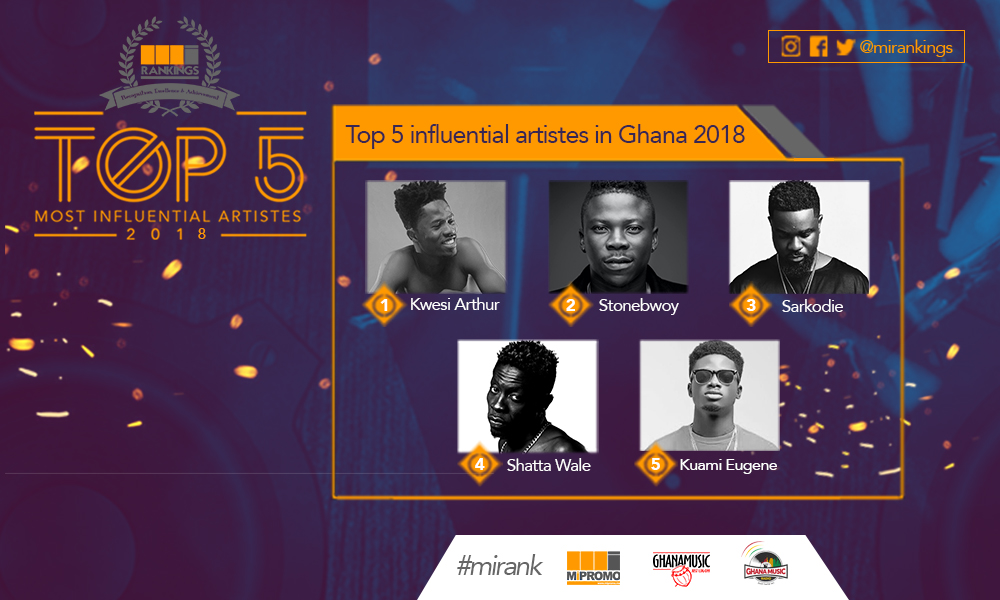 Top 5 Most Influential Artistes of 2018