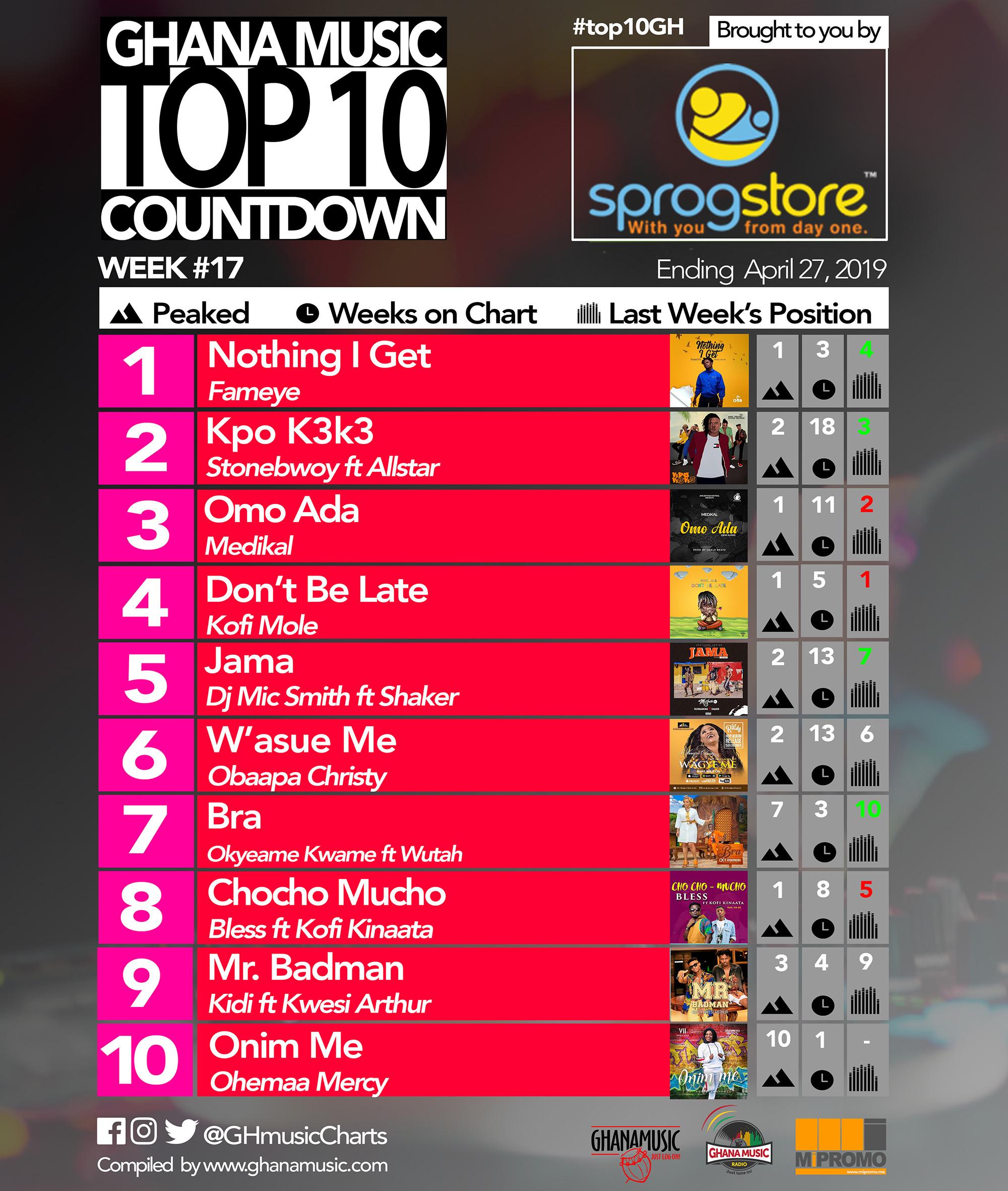 Week 17: Ghana Music Top 10 Countdown