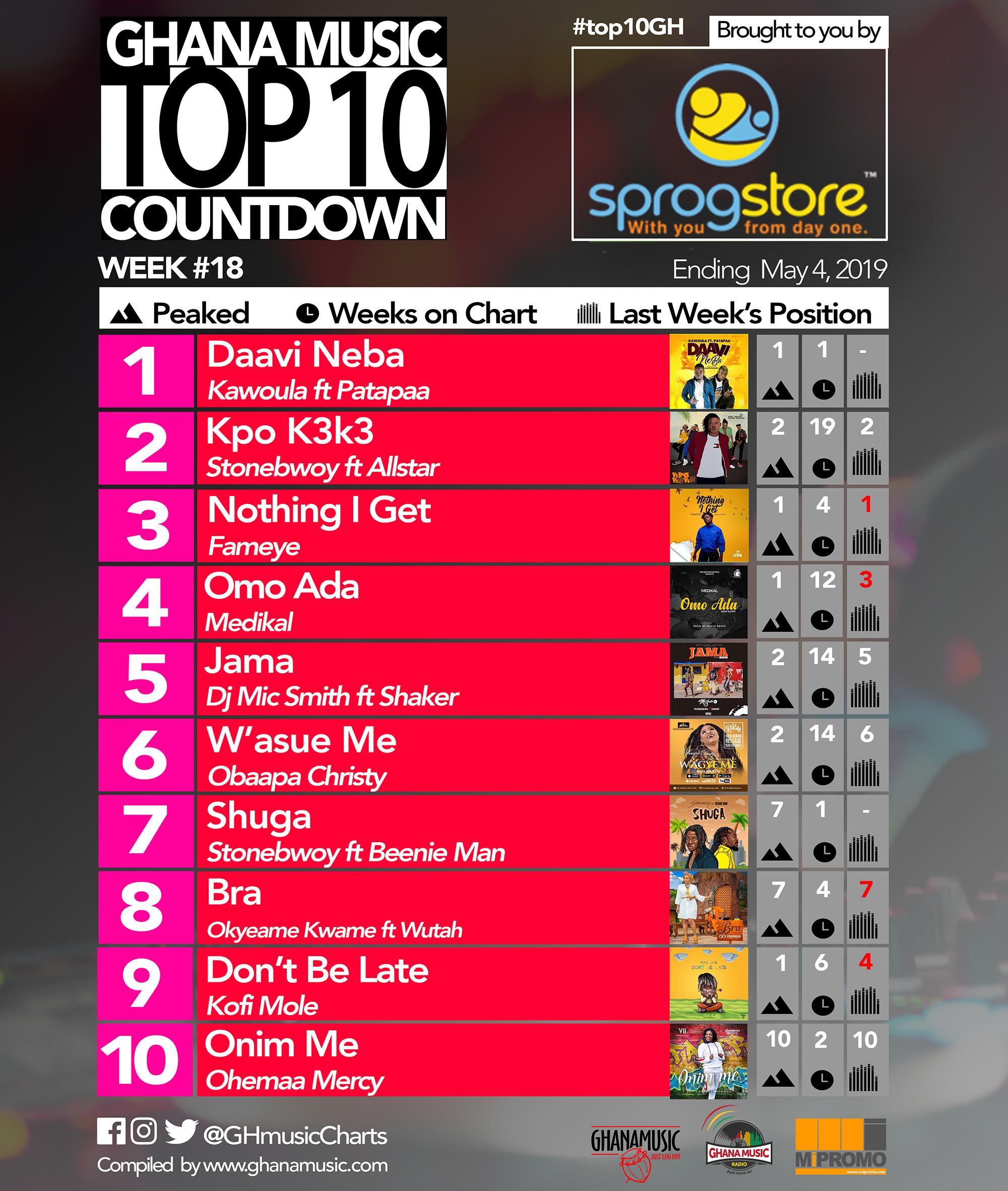 Week 18: Ghana Music Top 10 Countdown