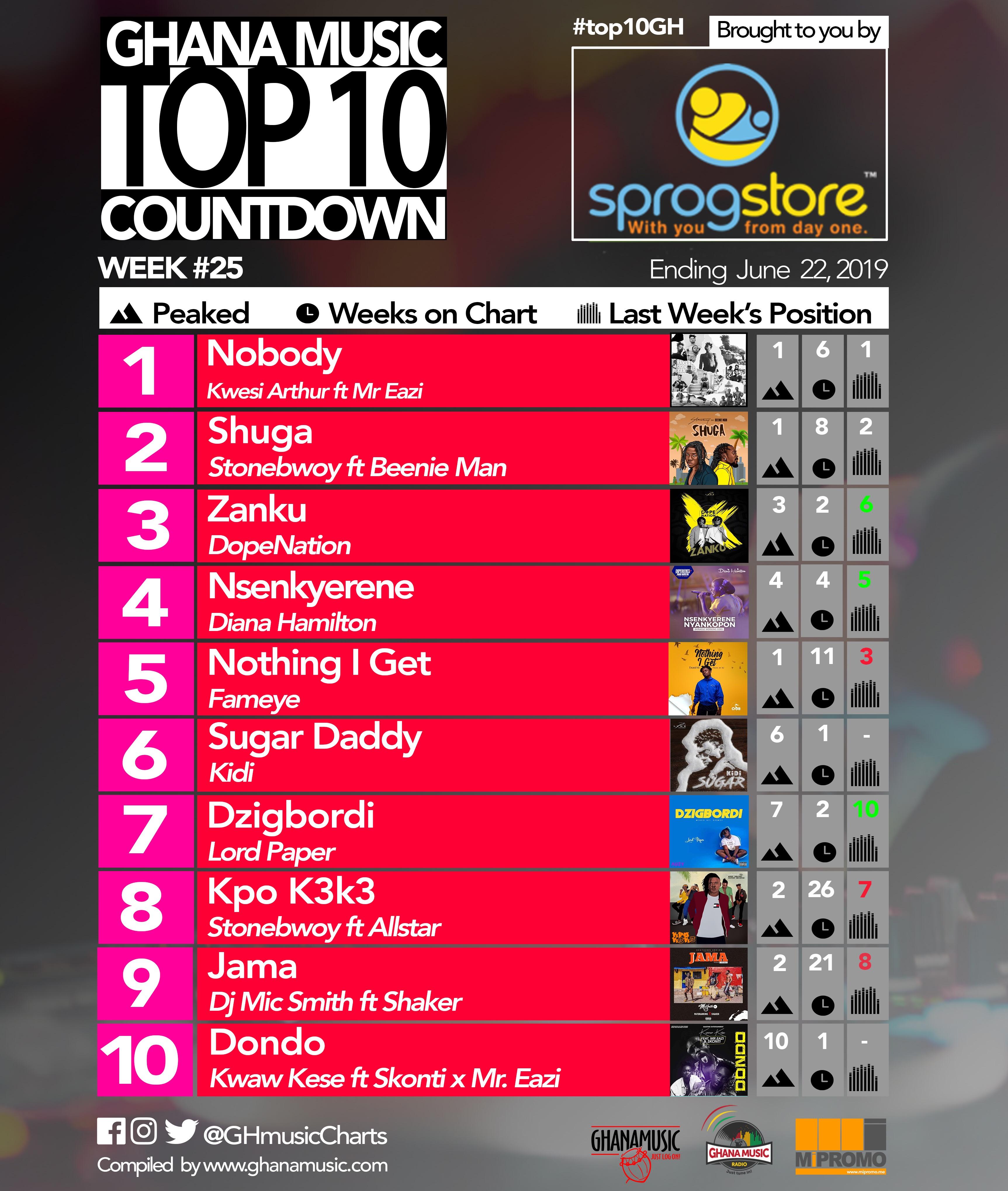 2019 Week 25: Ghana Music Top 10 Countdown